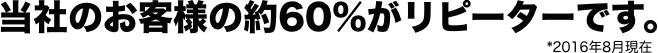 当社のお客様の約60%がリピーターです。